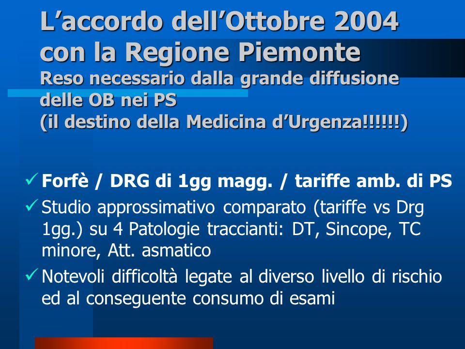 L'accordo dell'Ottobre 2004 con la Regione Piemonte Reso necessario dalla grande diffusione delle OB nei PS (il destino della Medicina d'Urgenza!!!!!!)