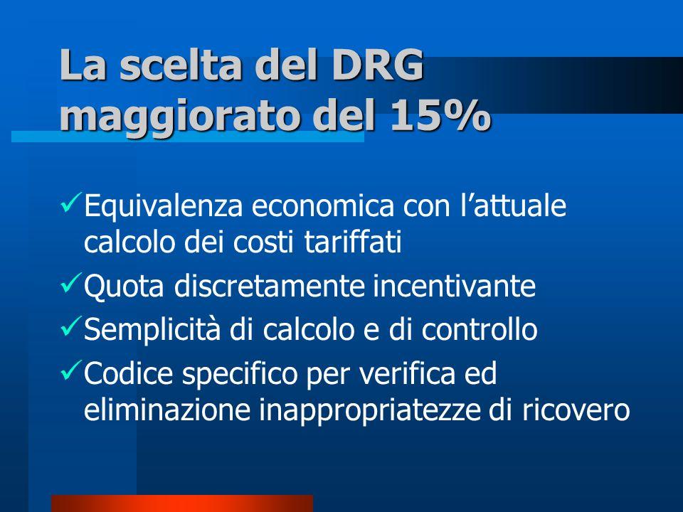 La scelta del DRG maggiorato del 15%