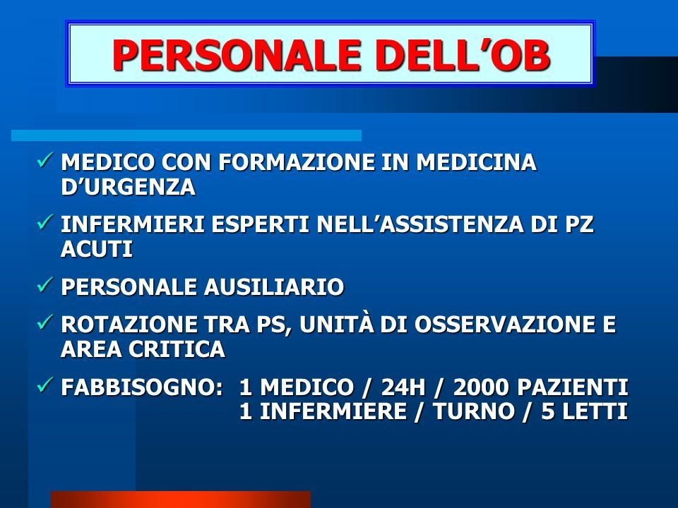 PERSONALE DELL'OB MEDICO CON FORMAZIONE IN MEDICINA D'URGENZA