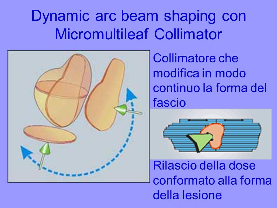 Dynamic arc beam shaping con Micromultileaf Collimator
