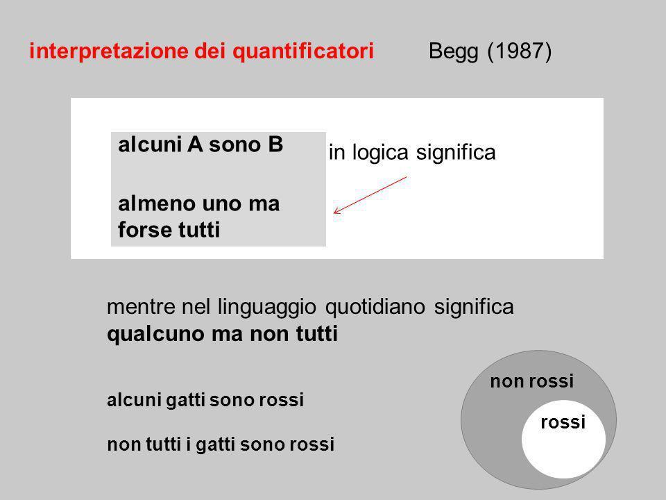 interpretazione dei quantificatori Begg (1987)