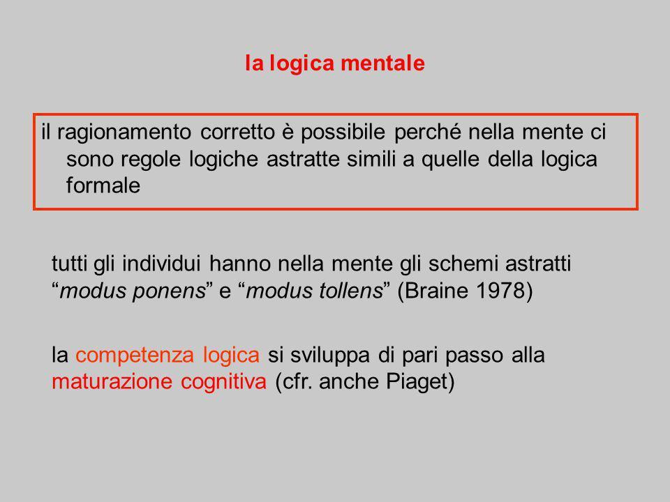 la logica mentale il ragionamento corretto è possibile perché nella mente ci sono regole logiche astratte simili a quelle della logica formale.