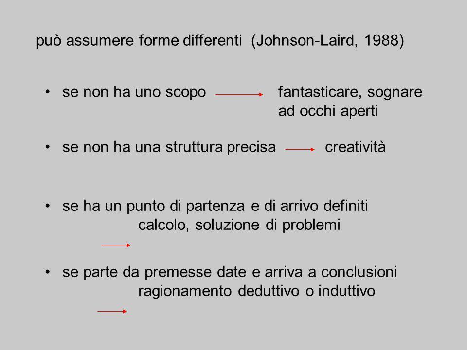 può assumere forme differenti (Johnson-Laird, 1988)