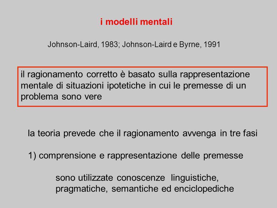 i modelli mentali Johnson-Laird, 1983; Johnson-Laird e Byrne, 1991