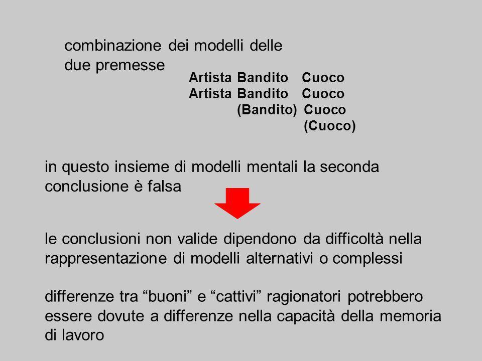 combinazione dei modelli delle due premesse