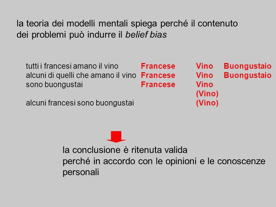 la teoria dei modelli mentali spiega perché il contenuto