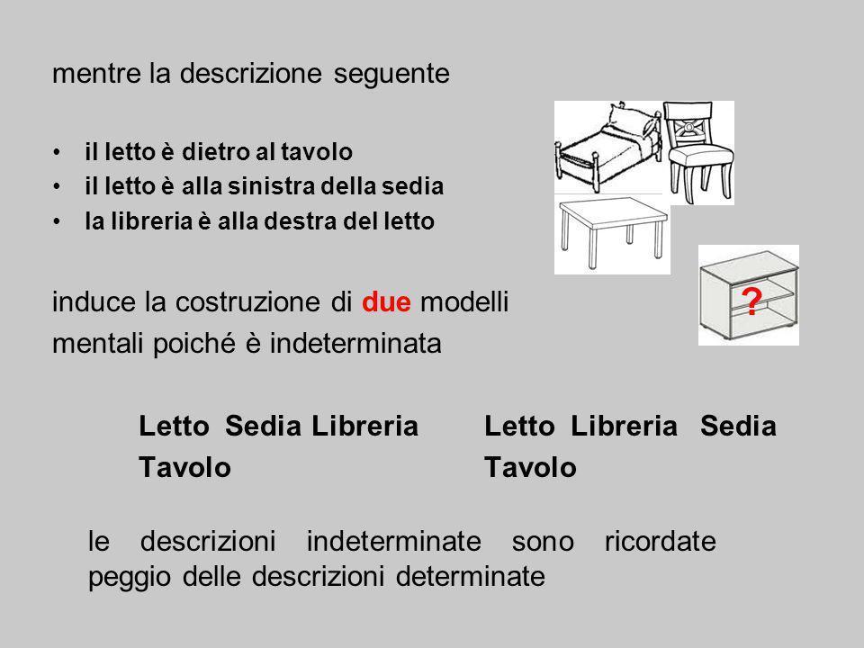 mentre la descrizione seguente induce la costruzione di due modelli