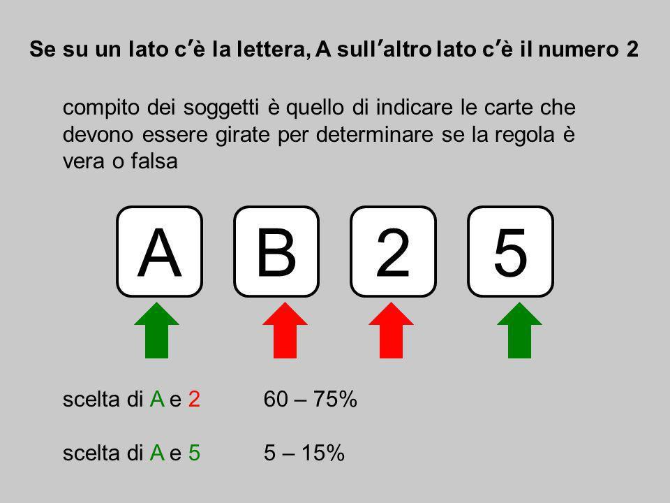 Se su un lato c'è la lettera, A sull'altro lato c'è il numero 2