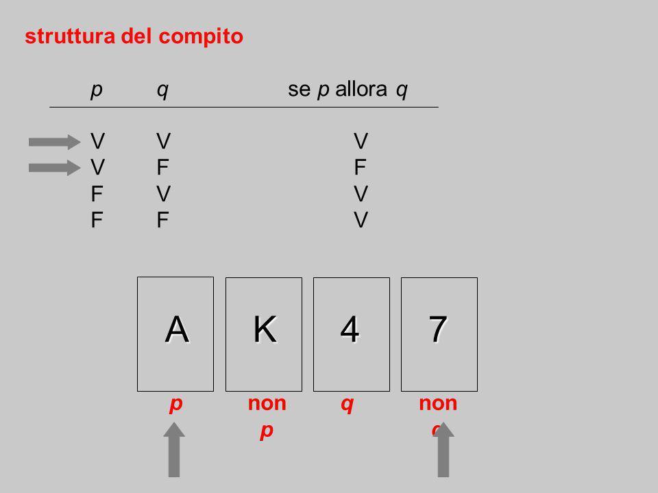 A K 4 7 struttura del compito p q se p allora q V V V V F F F V V