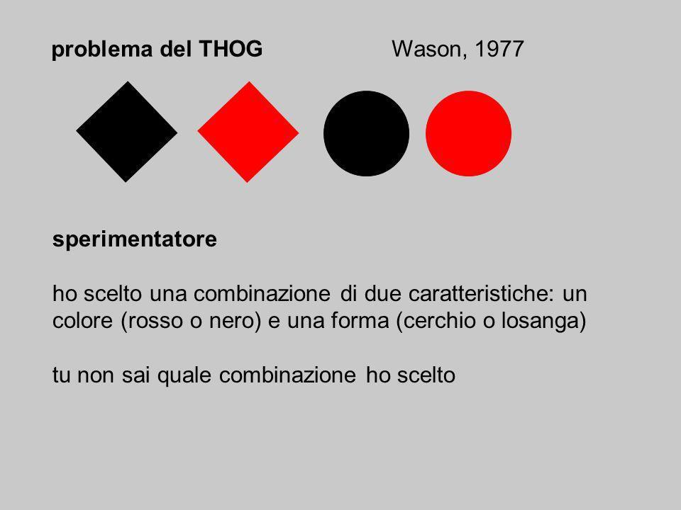 problema del THOG Wason, 1977