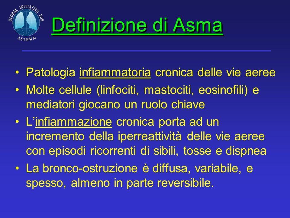 Definizione di Asma Patologia infiammatoria cronica delle vie aeree