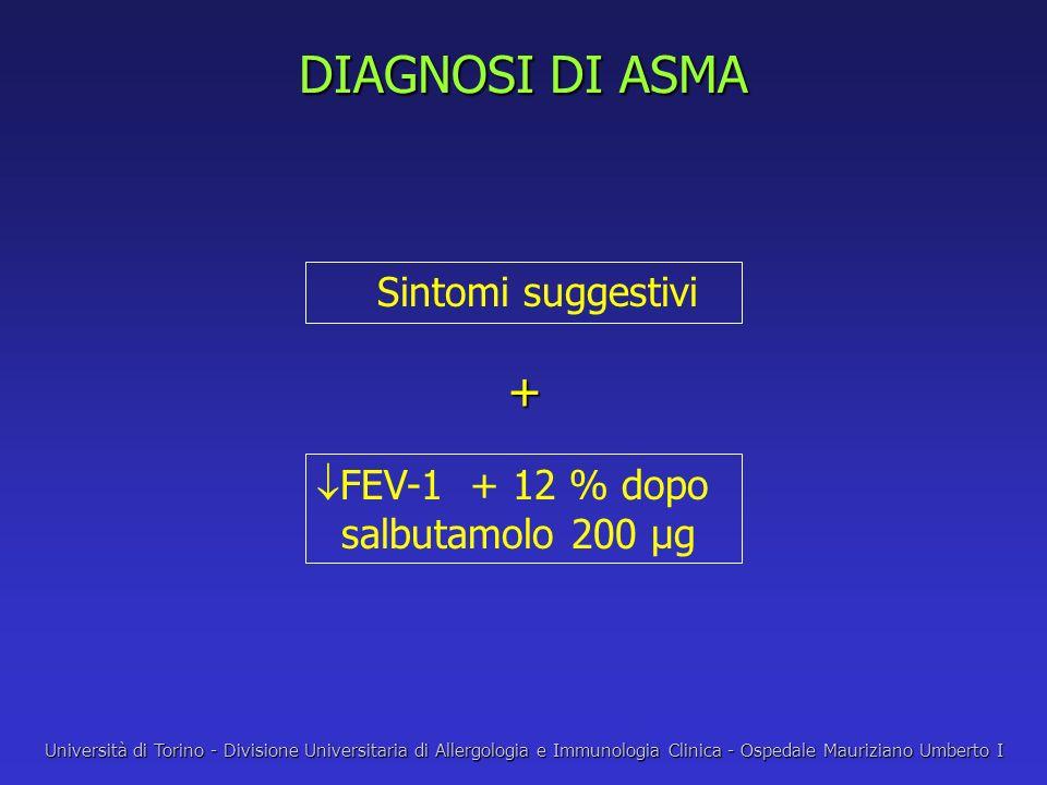 DIAGNOSI DI ASMA Sintomi suggestivi + FEV-1 + 12 % dopo