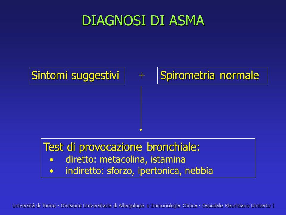 DIAGNOSI DI ASMA Sintomi suggestivi + Spirometria normale