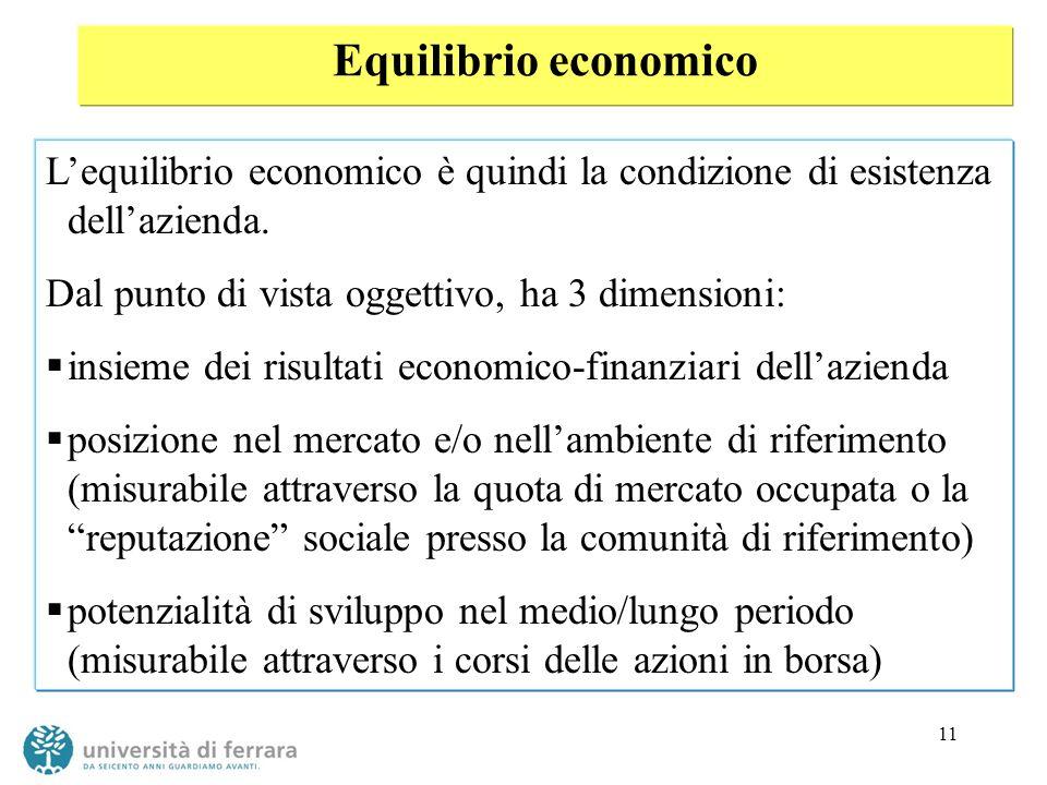 Equilibrio economico L'equilibrio economico è quindi la condizione di esistenza dell'azienda. Dal punto di vista oggettivo, ha 3 dimensioni: