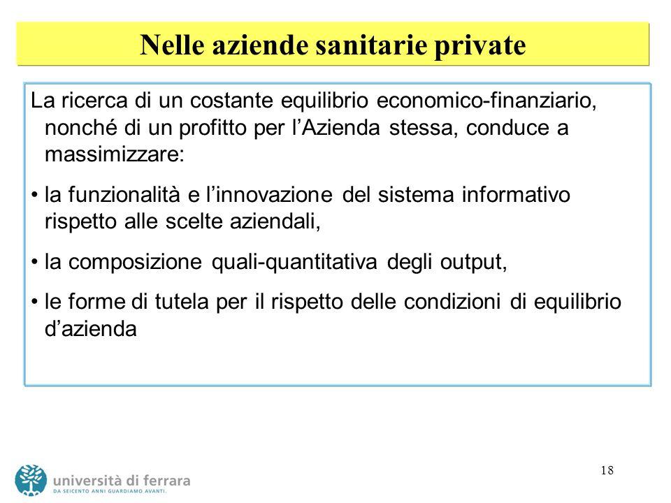 Nelle aziende sanitarie private