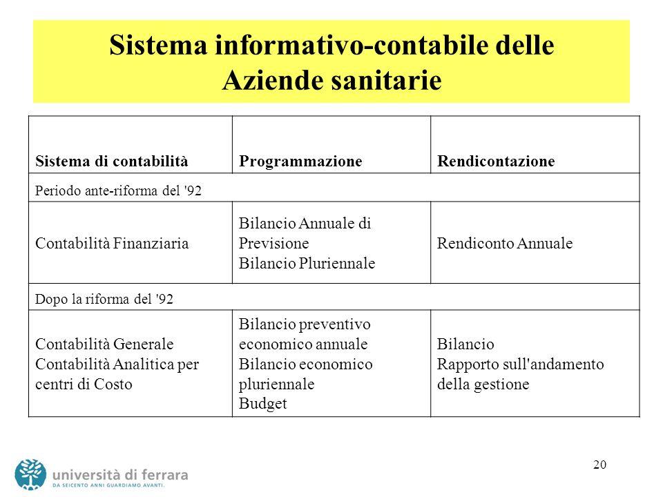 Sistema informativo-contabile delle Aziende sanitarie