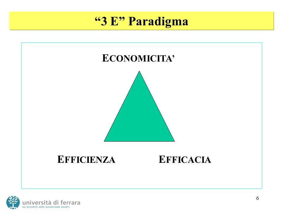 3 E Paradigma ECONOMICITA' EFFICIENZA EFFICACIA