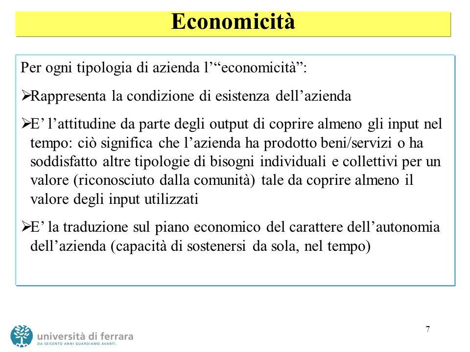 Economicità Per ogni tipologia di azienda l' economicità :