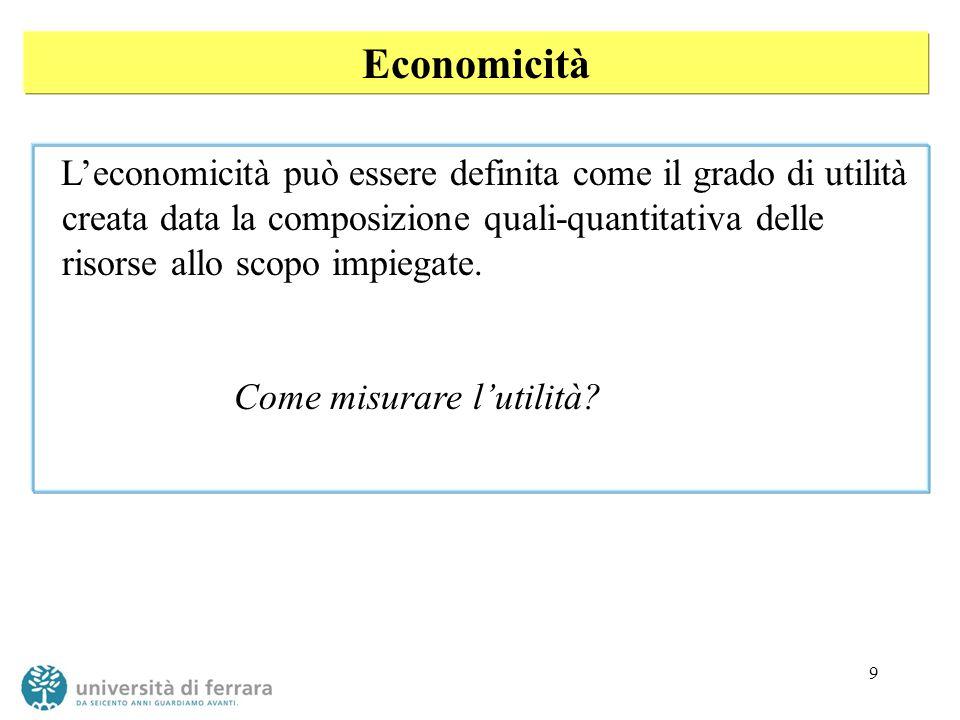 Economicità
