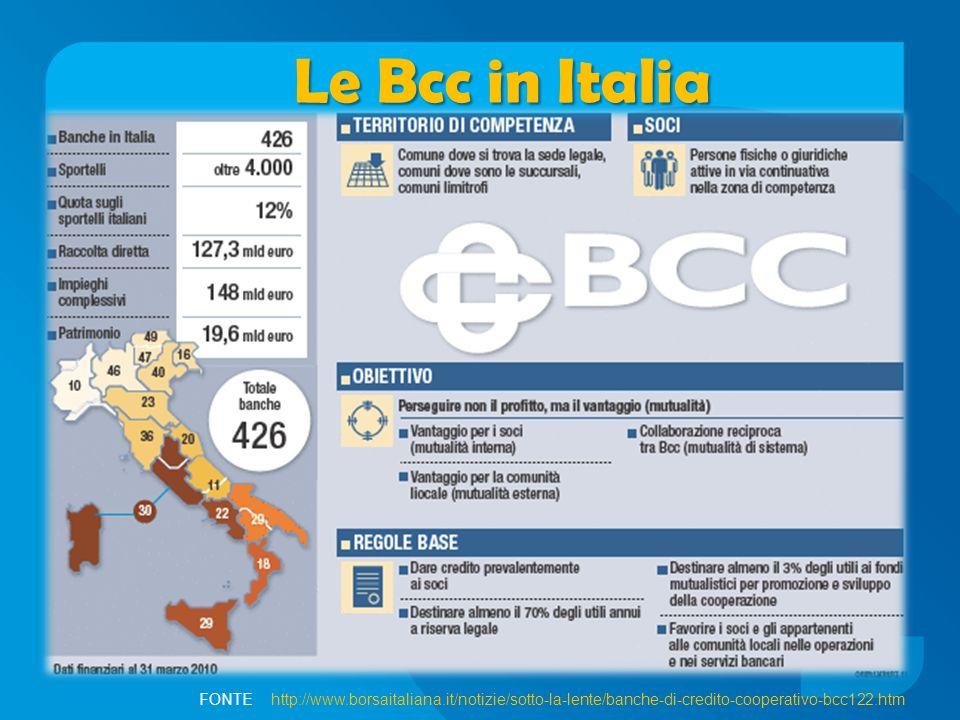 Le Bcc in Italia