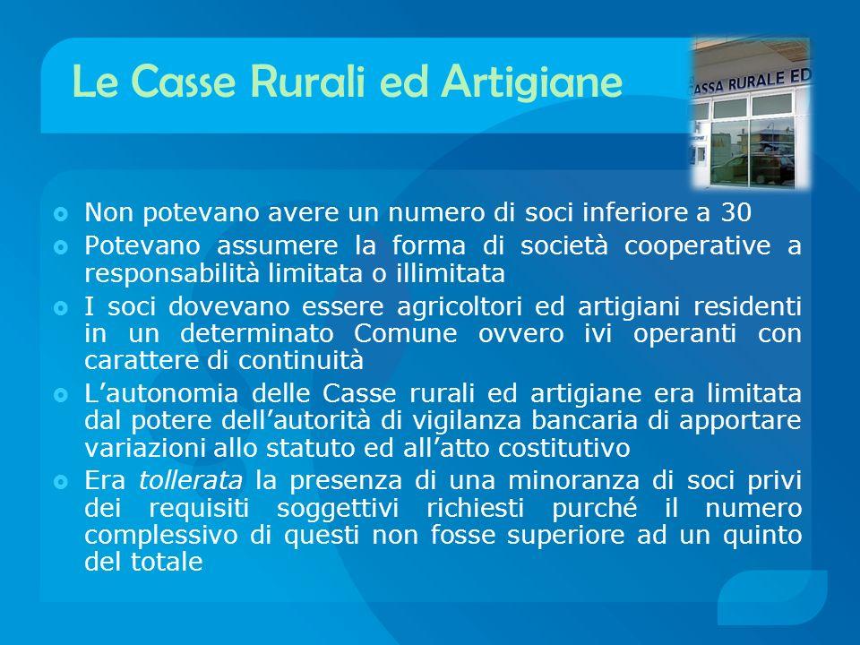 Le Casse Rurali ed Artigiane