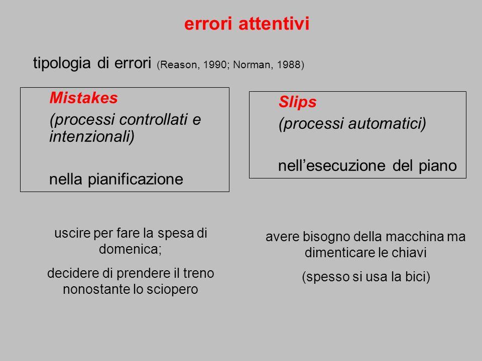 errori attentivi tipologia di errori (Reason, 1990; Norman, 1988)