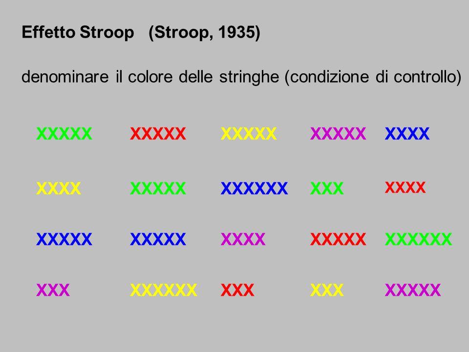 Effetto Stroop (Stroop, 1935)