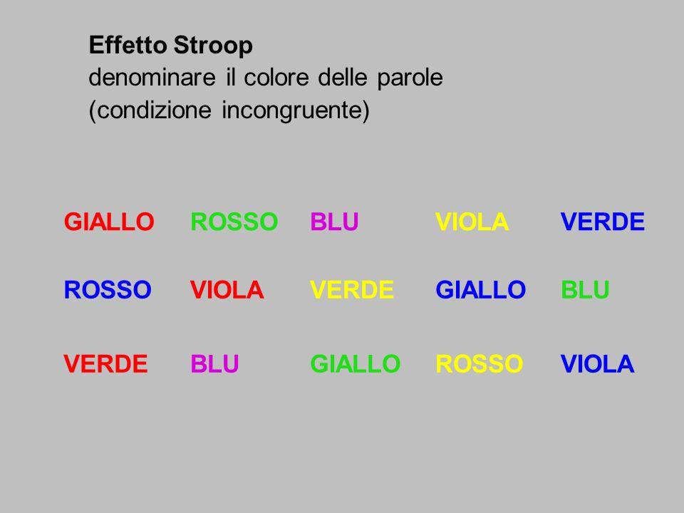 Effetto Stroop denominare il colore delle parole. (condizione incongruente) ROSSO. VERDE. BLU. GIALLO.