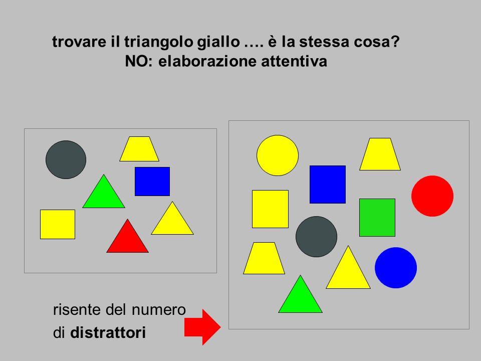 trovare il triangolo giallo …. è la stessa cosa