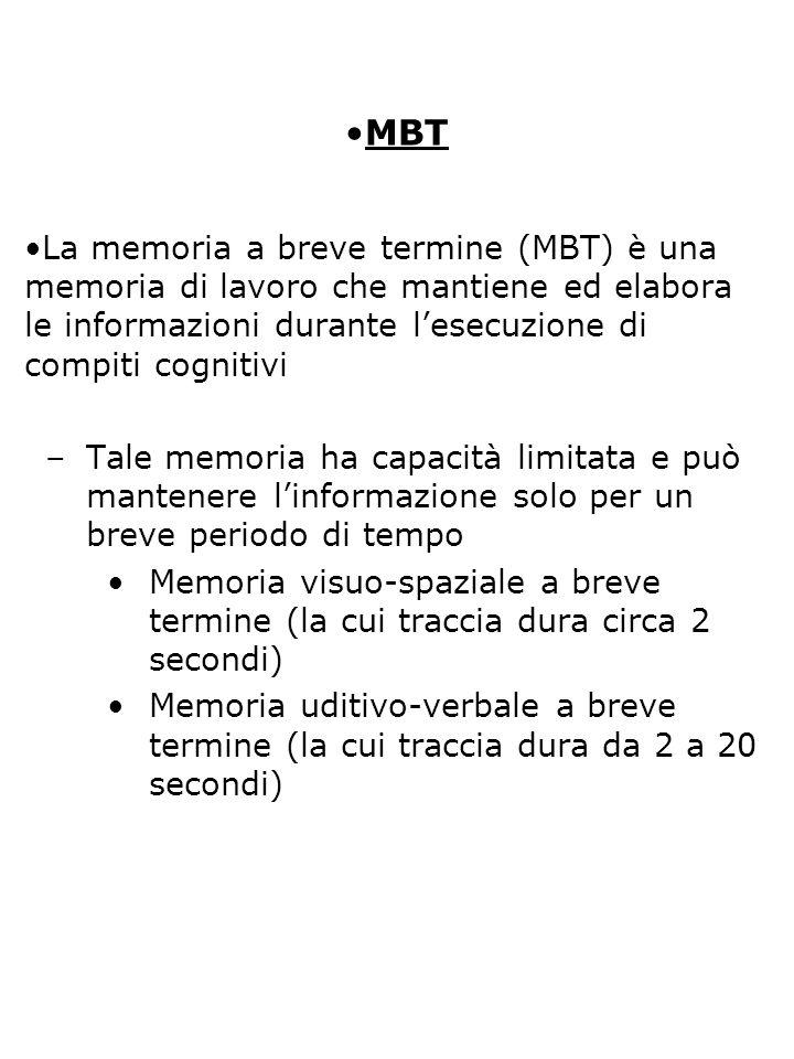MBT La memoria a breve termine (MBT) è una memoria di lavoro che mantiene ed elabora le informazioni durante l'esecuzione di compiti cognitivi.