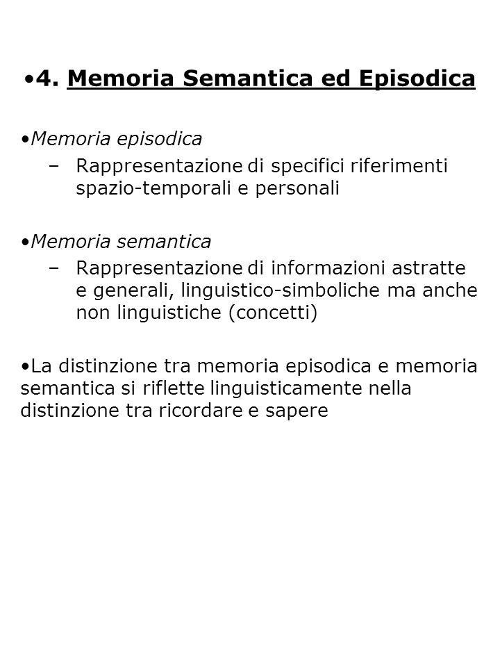 4. Memoria Semantica ed Episodica