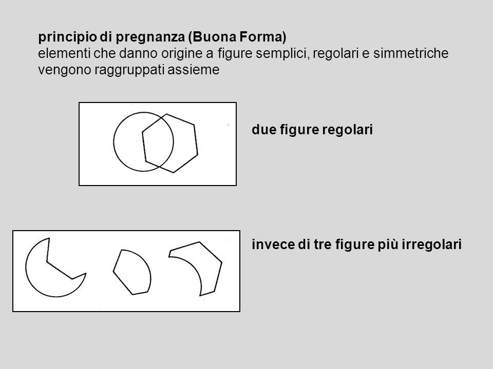 principio di pregnanza (Buona Forma) elementi che danno origine a figure semplici, regolari e simmetriche vengono raggruppati assieme