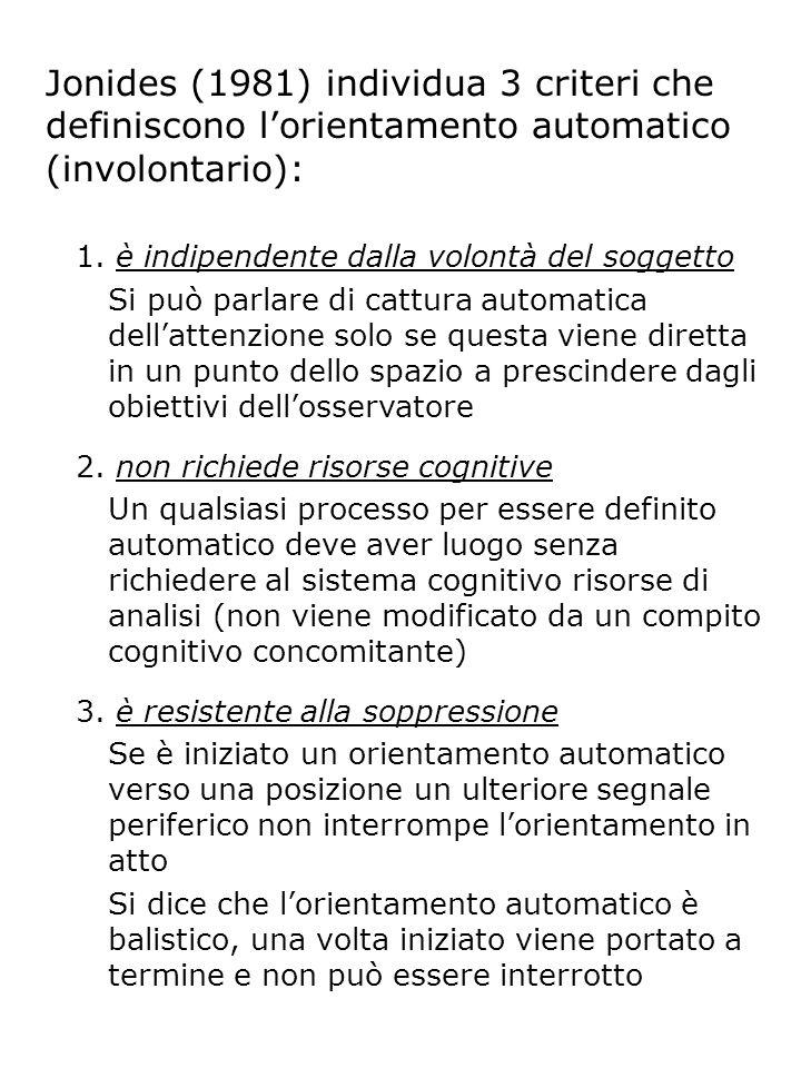Jonides (1981) individua 3 criteri che definiscono l'orientamento automatico (involontario):