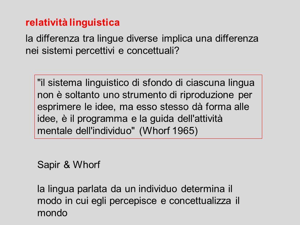 relatività linguistica