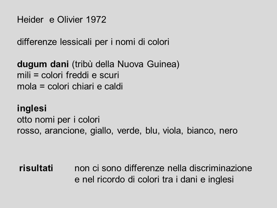 Heider e Olivier 1972 differenze lessicali per i nomi di colori. dugum dani (tribù della Nuova Guinea)