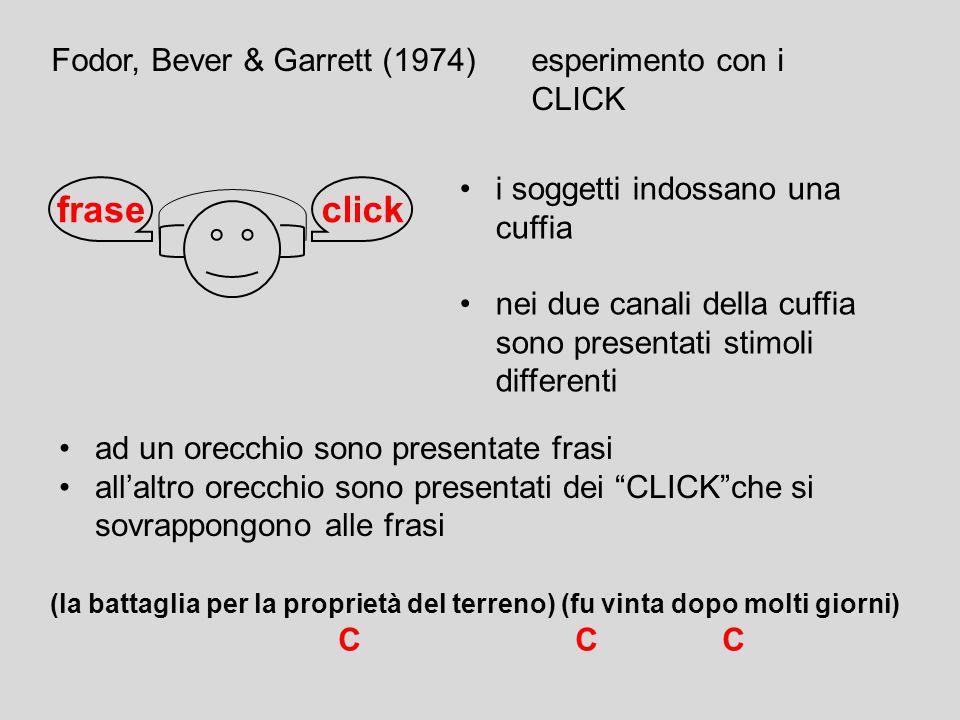 frase click Fodor, Bever & Garrett (1974) esperimento con i CLICK