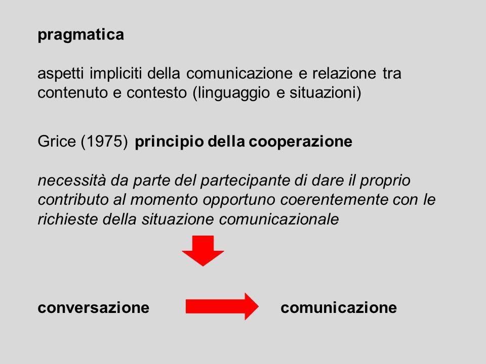 pragmatica aspetti impliciti della comunicazione e relazione tra contenuto e contesto (linguaggio e situazioni)