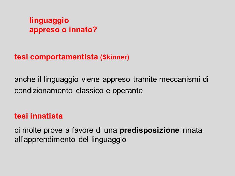 linguaggio appreso o innato tesi comportamentista (Skinner) anche il linguaggio viene appreso tramite meccanismi di.
