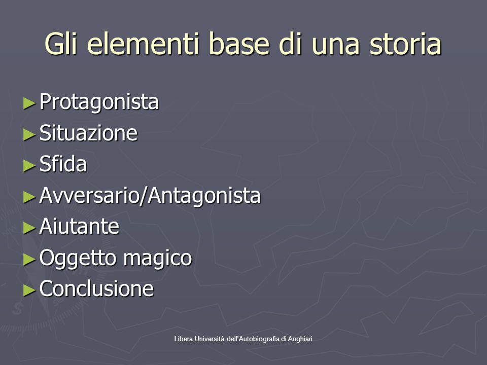 Gli elementi base di una storia