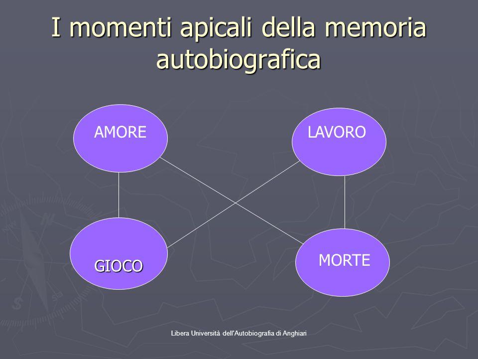 I momenti apicali della memoria autobiografica