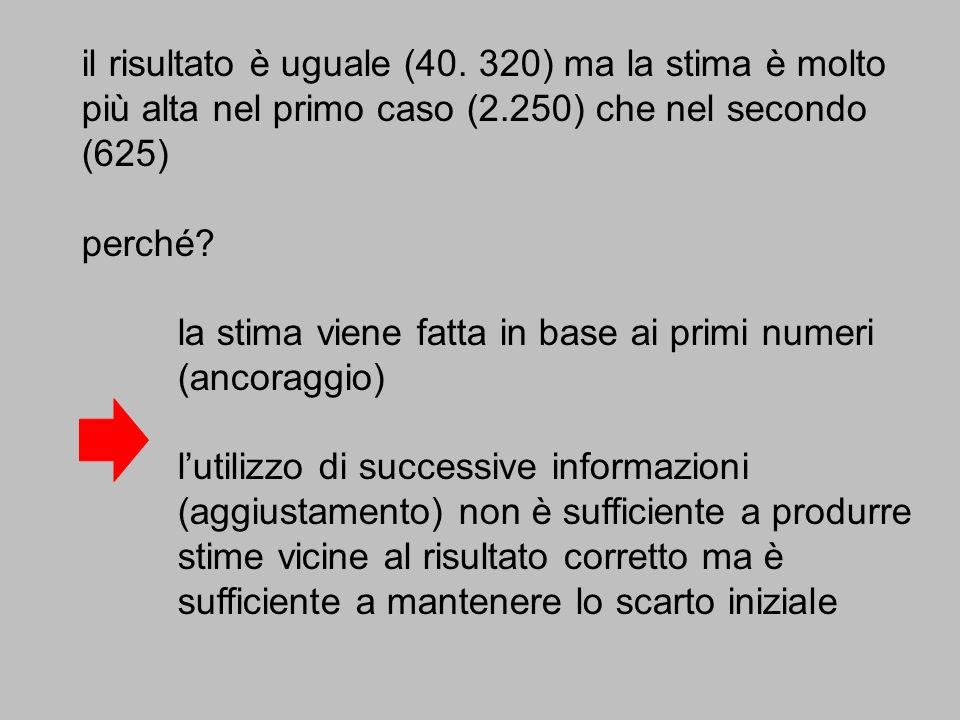 il risultato è uguale (40. 320) ma la stima è molto più alta nel primo caso (2.250) che nel secondo (625)