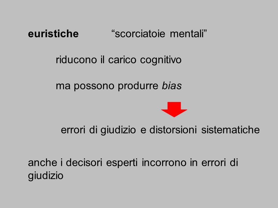 euristiche. scorciatoie mentali . riducono il carico cognitivo