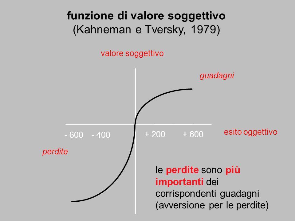 funzione di valore soggettivo (Kahneman e Tversky, 1979)
