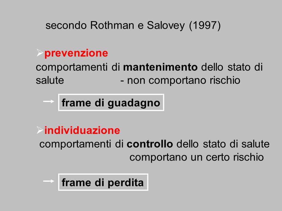 secondo Rothman e Salovey (1997)