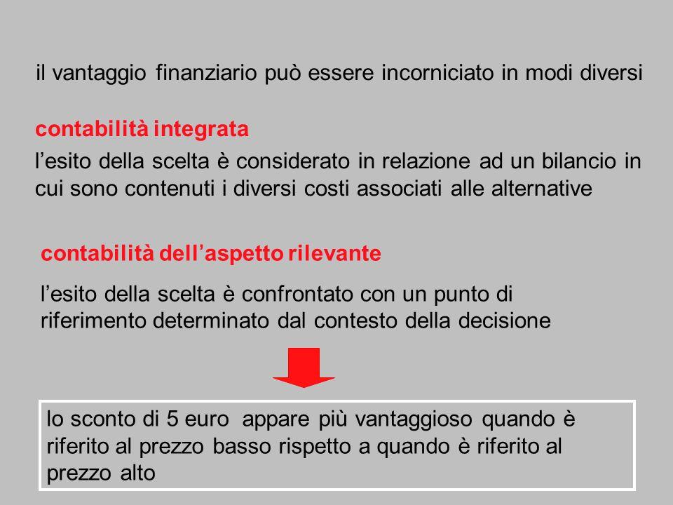 il vantaggio finanziario può essere incorniciato in modi diversi
