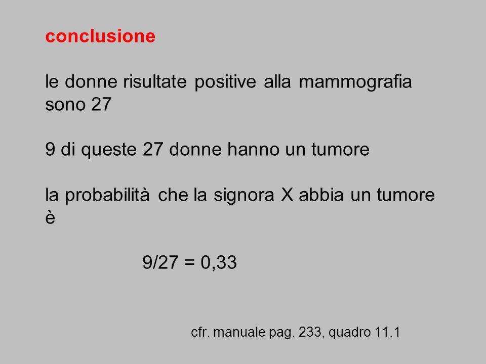 conclusione le donne risultate positive alla mammografia sono 27 9 di queste 27 donne hanno un tumore la probabilità che la signora X abbia un tumore è 9/27 = 0,33 cfr.