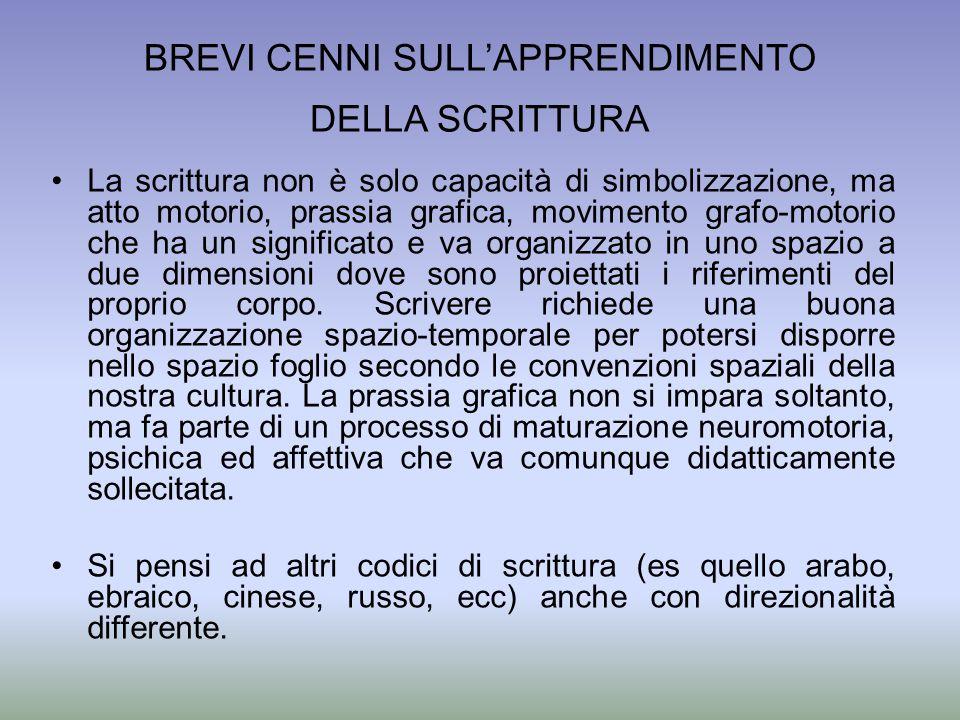 BREVI CENNI SULL'APPRENDIMENTO DELLA SCRITTURA
