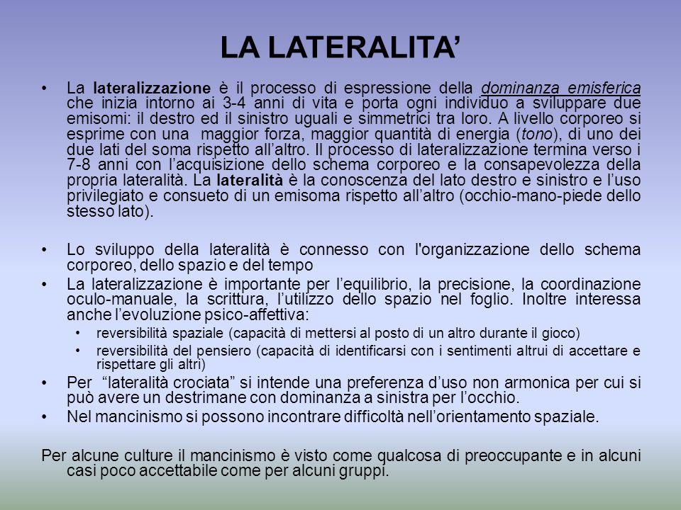 LA LATERALITA'