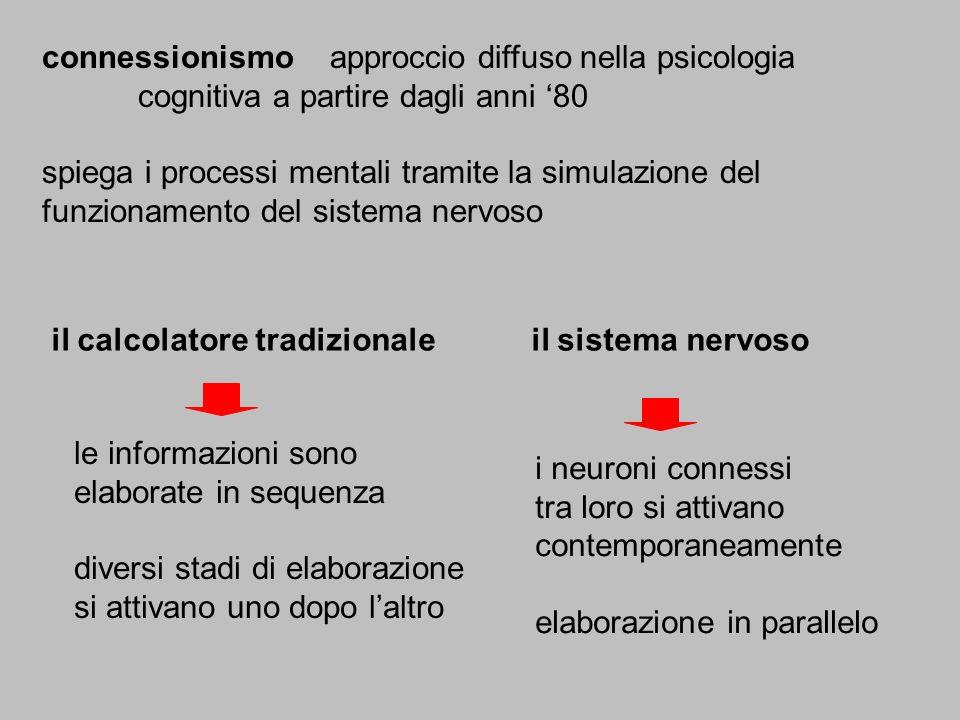 connessionismo. approccio diffuso nella psicologia