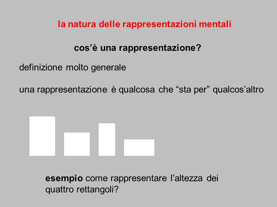 la natura delle rappresentazioni mentali